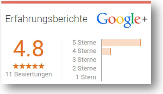 Google-Bewertungen Onlinemarketing Agentur - Berlin